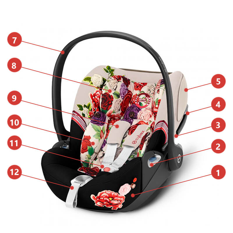 Cybex Cloud Z i-Size, Spring Blossom - Основные характеристики