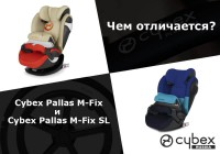 Чем отличается Cybex Pallas M-Fix от Cybex Pallas M-Fix SL?